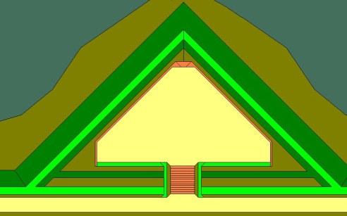 Prinzipdarstellung einer einfachen Dreieckschanze